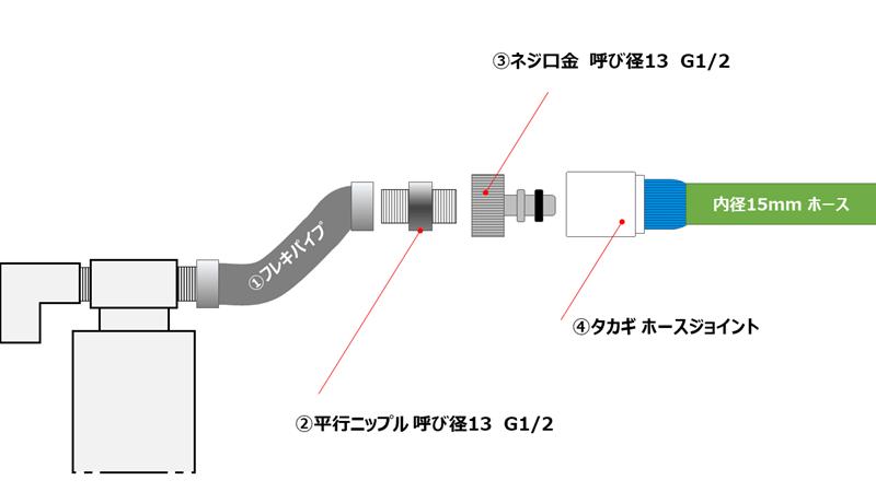 jidoukyuusui-connect