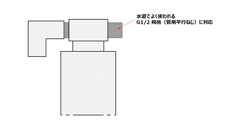 jidoukyuusuisouchi-kouzou (1)