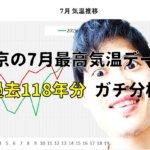 【118年分】2018年7月の東京はどれだけ暑かったのか?平成最後にゴーヤ農家が分析してみた。