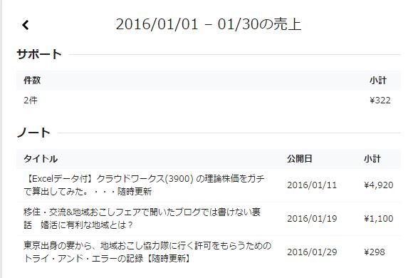 ScreenShot_20160130112618