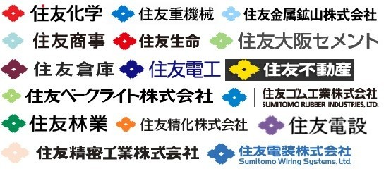 sumitomogroup