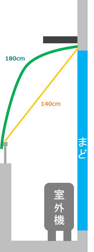 アーチイメージ図
