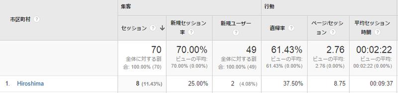 goya100_201508おかん