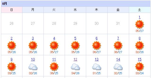 201508天気実績