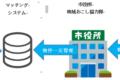 【江田島】空き家問題を解消するマッチングシステムを作ろうと思います。