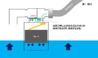 【770円】Amazonで買える中華製自動給水装置の出来がとても良い!