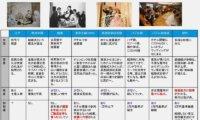【意外と歴史浅い】なぜ?結婚式のご祝儀3万円習慣は、合法的なカツアゲである。