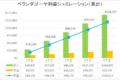 【コスパ超良】ベランダゴーヤ水耕栽培の収支を計算したら、実質2万円の利益だった!